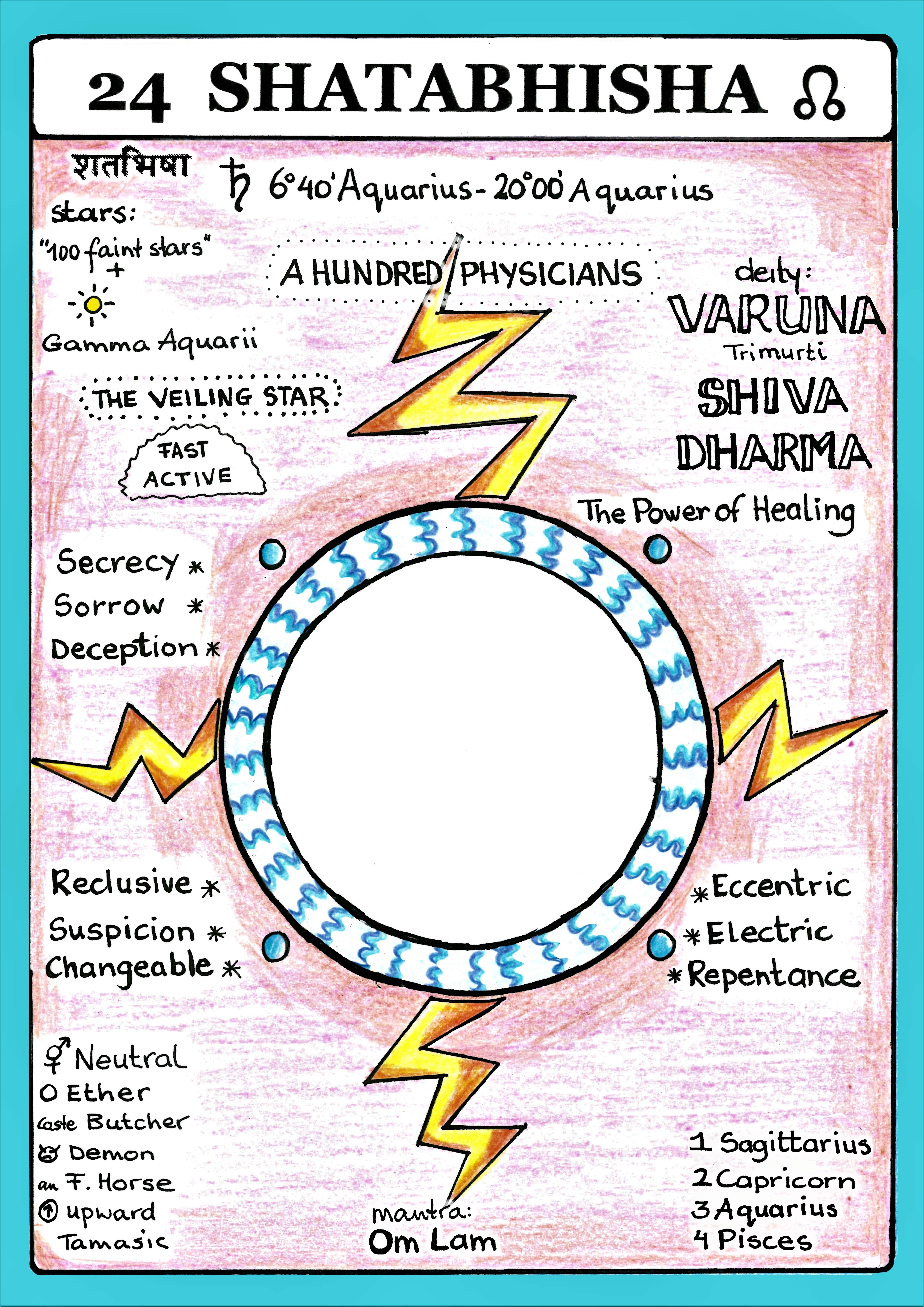 24 Shatabhisha (2)