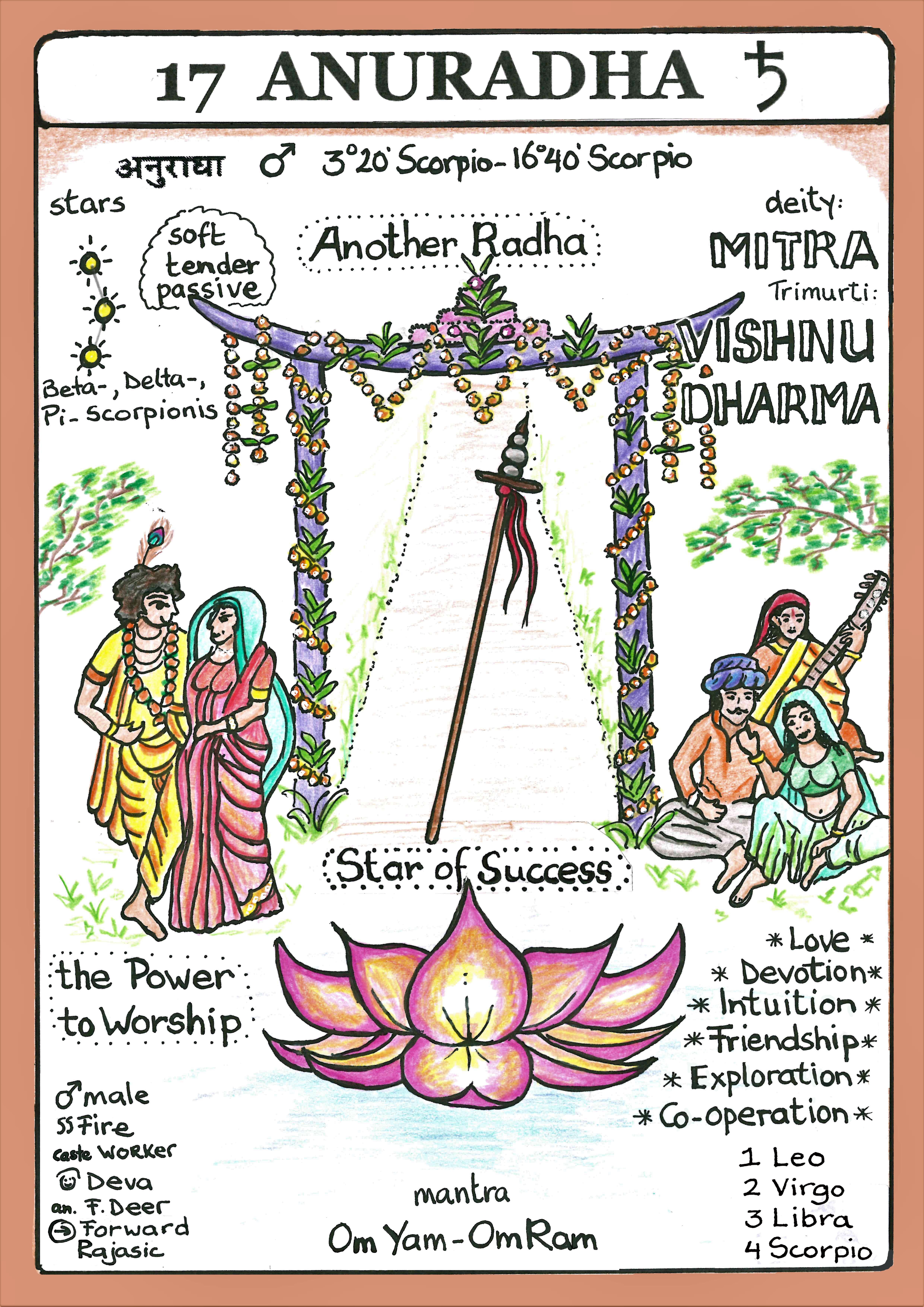 17 Anuradha